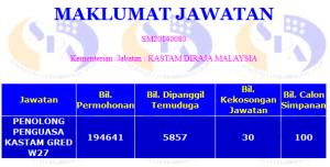 bilangan calon temuduga penolong penguasa kastam 2014 dan jumlah kekosongan jawatan yang ada