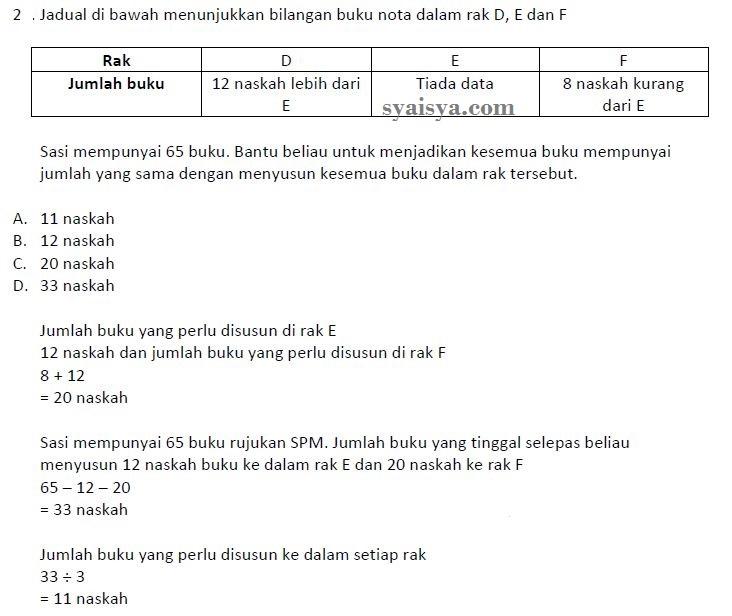 contoh soalan matematik exam online pembantu antidadah s19