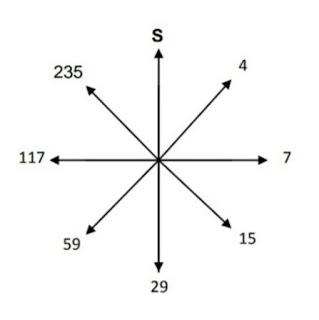 contoh soalan matematik peperiksaan online kp29 jabatan pendaftaran negara