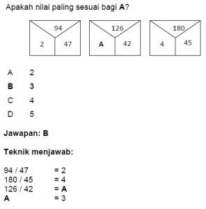 contoh soalan peperiksaan penolong penguasa kastam w27 4