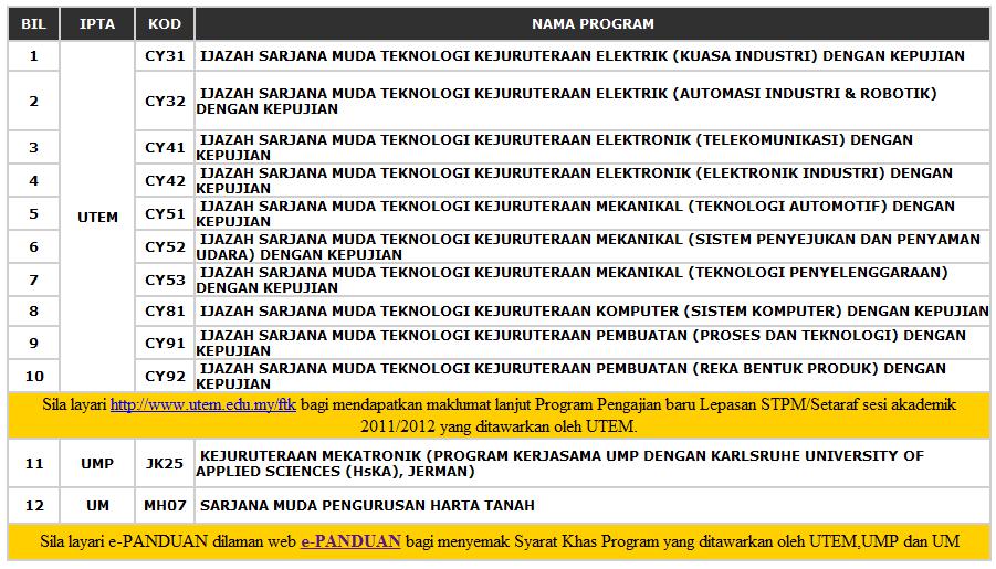maklumat program baru IPTA 20112012 TARIKH MOHON PROGRAM PENGAJIAN LEPASAN ASASI/MATRIKULASI FASA 2