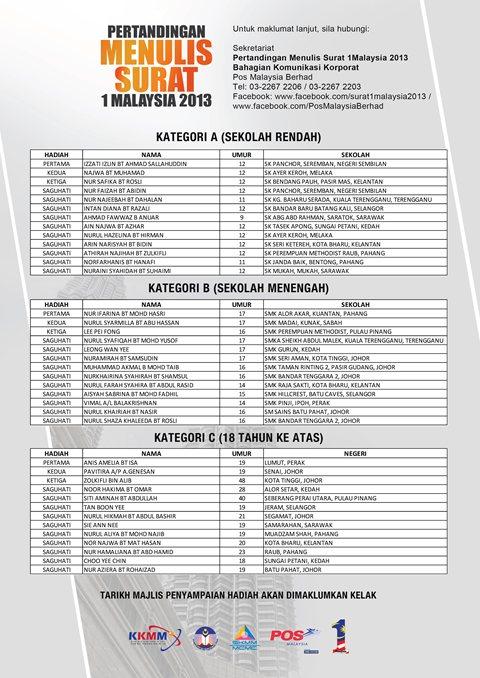 SENARAI PEMENANG PERTANDINGAN MENULIS SURAT 1 MALAYSIA 2013