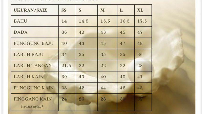 ukuran ACM