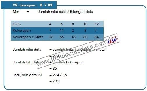 contoh soalan matematik Pembantu Syariah LS19 Negeri Perak 3 jawapan