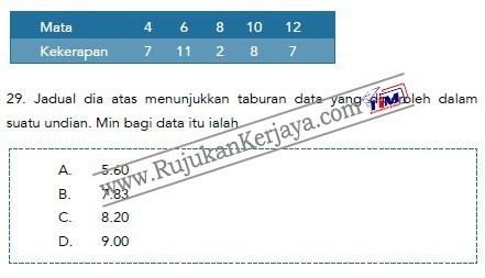 contoh soalan matematik Pembantu Syariah LS19 Negeri Perak 3